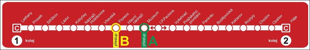 Trasa pražského Metra C