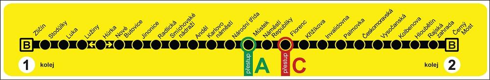Plánek trasy pražského metra B