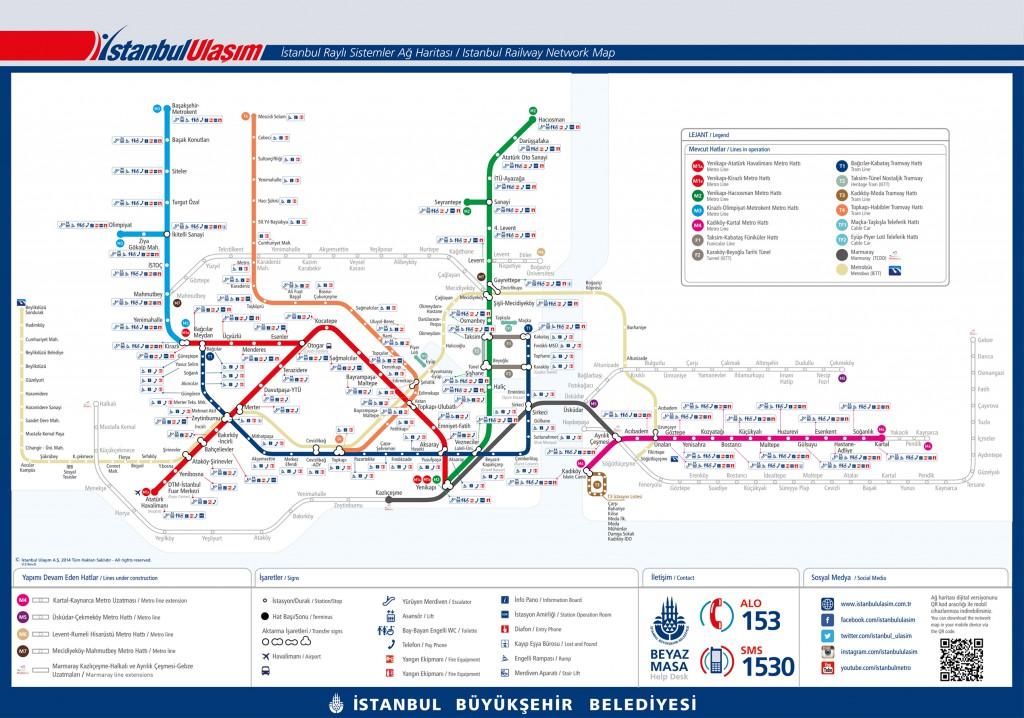 Mapa istambulského metra